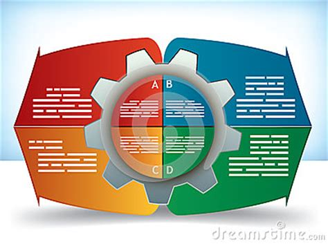 Identify the important components of business plan